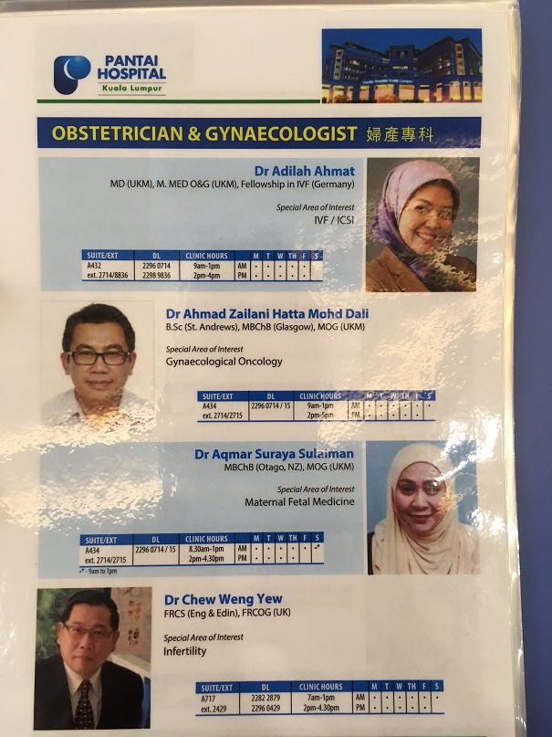 Obstetrician & Gynaecologist Doctors